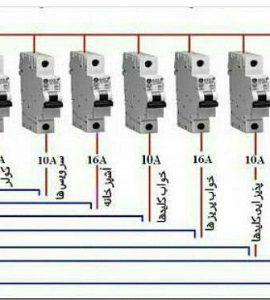 کلید مینیاتوری Miniature Circuit Breaker