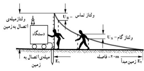 ولتاژ گام چیست